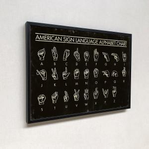 Cuadro Alfabeto americano de señas